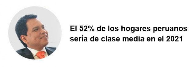 El 52% de los hogares peruanos sería de clase media en el 2021